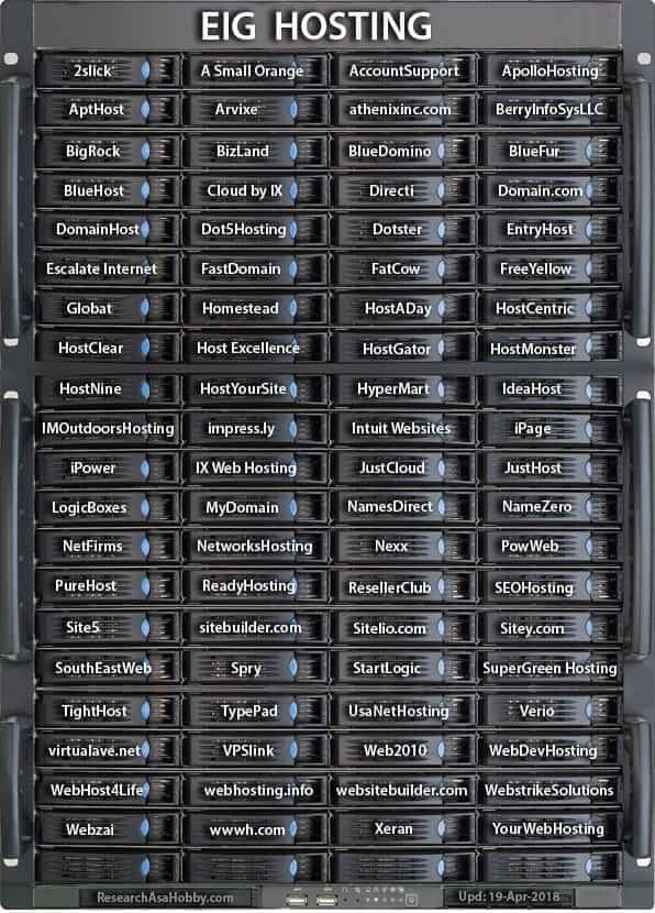 bad hosting companies