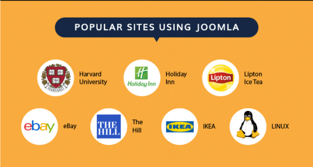 popular sites using joomla